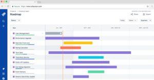 Jira's tracking progress tool