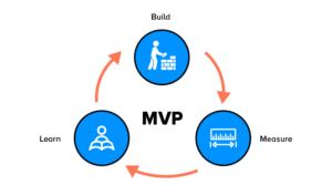 MVP cycle scheme