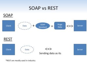 Soap and Rest