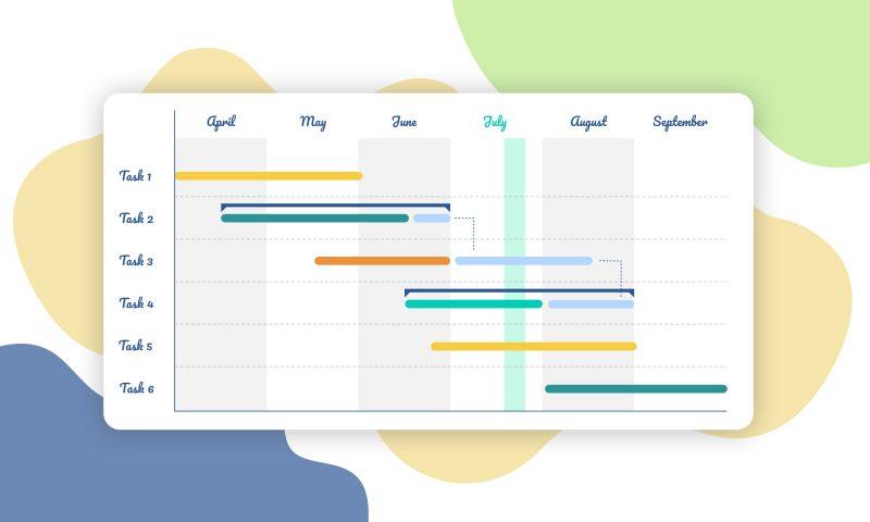 Best Gantt Chart Software