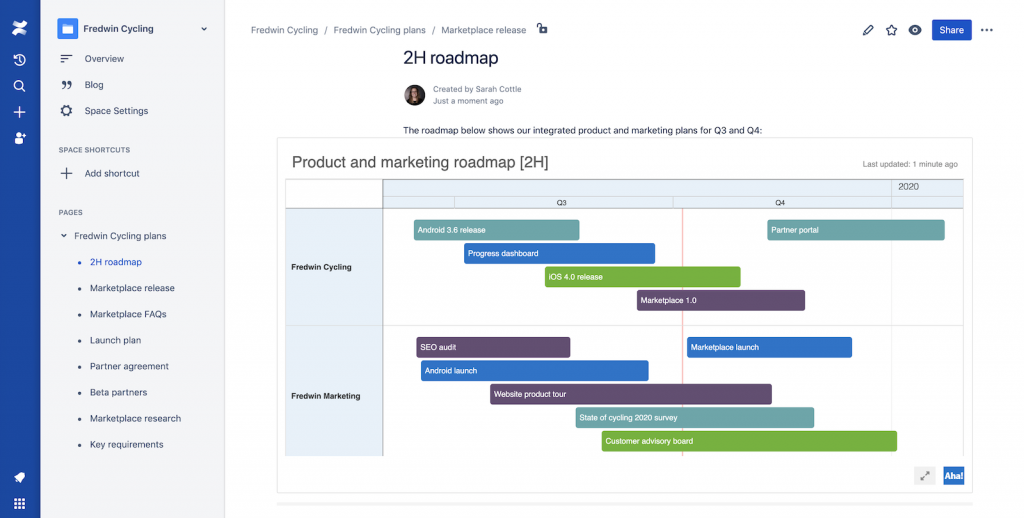 Aha product roadmap