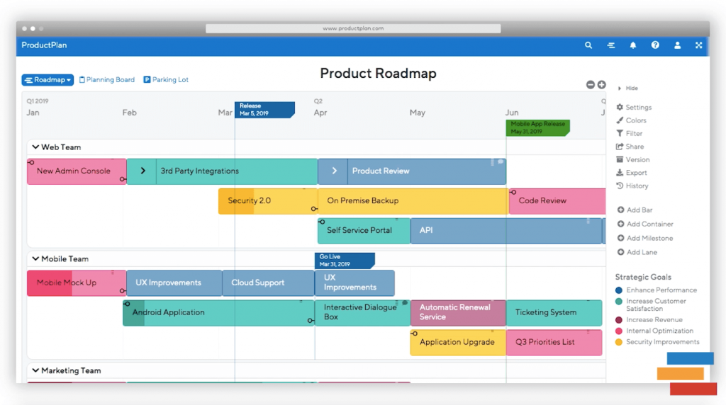 Productplan roadmap template