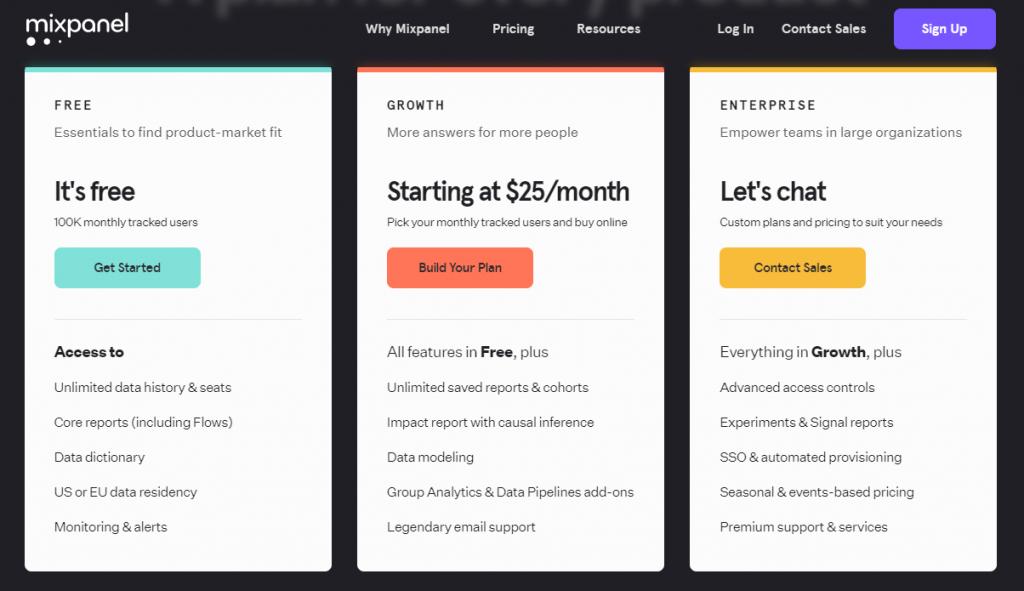 Mixpanel app pricing