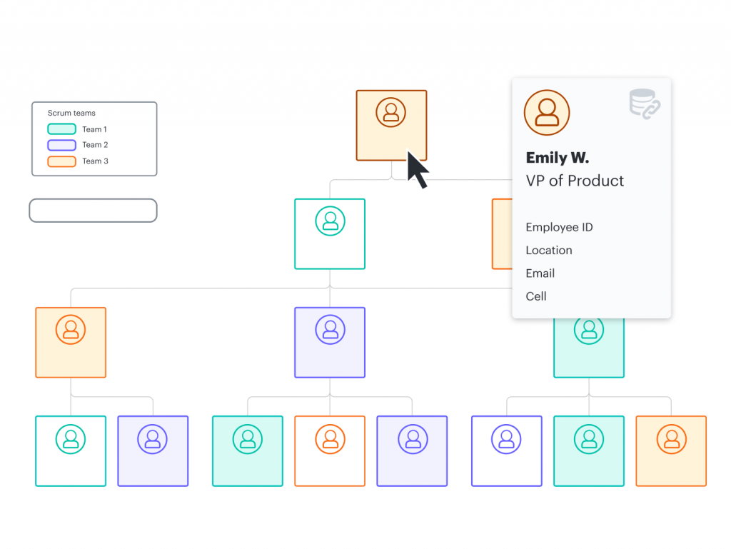 Best platforms for brainstorming