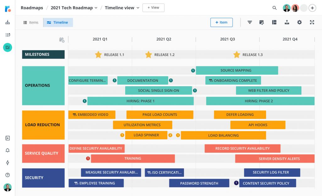 Roadmunk timeline template