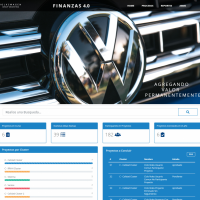 Volkswagen - Project Tracking, Ideas Board and Risk Management Portal