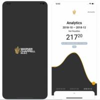 WCM Analytics for Warner Music Group