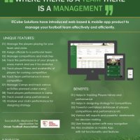 Football Team Management Software
