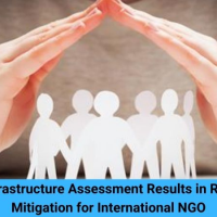 Infrastructure Assessment Results in Risk Mitigation for International NGO