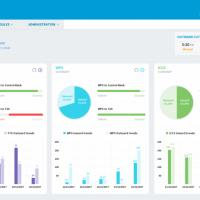 NBF - Enterprise Web and Mobile App