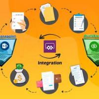 integration QuickBook and SharePoint