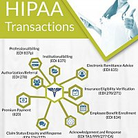 HIPAA Implementation Services