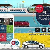 Travel / Train app for India built using C# Xamarin – a Cross Platform Tool