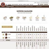 Content management system for Restaurant