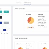 Web application for a production predictive model