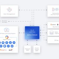 Smart Fintech Platform