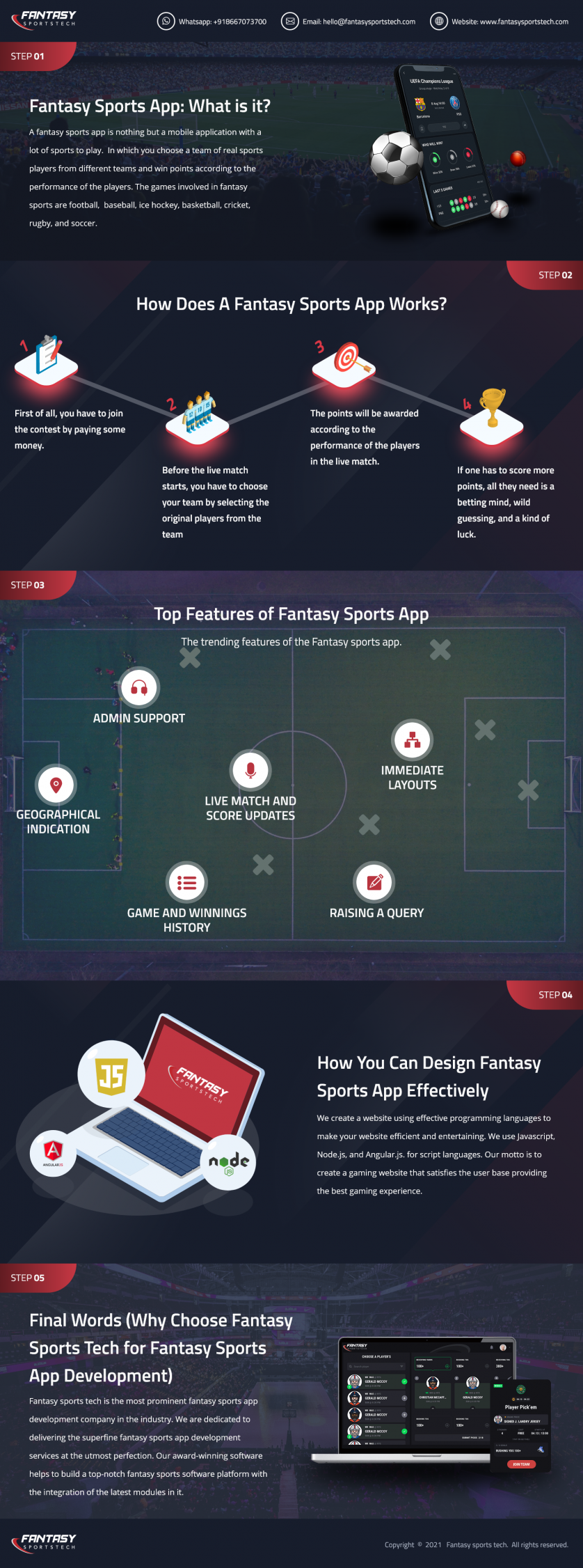 Everything You need to Know about Fantasy Sports App Development. image 1