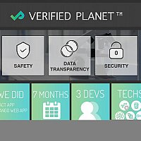 Verified Planet