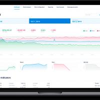 Algorithmic Intraday Stock Trading System – Stock Trading Bot