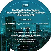 Geolocation Company Increases Efficiency in Database Queries by 87%