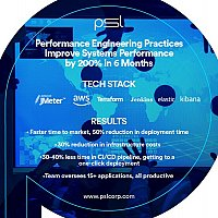 Performance Engineering Practices Improve Systems Performance by 200% in 6 Months