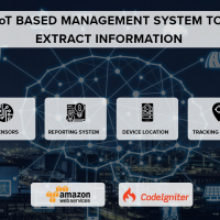 IoT based Management System to Extract Information from DRM Devices