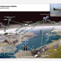 NATO AGS – Alliance Ground Surveillance System