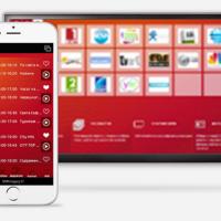 IPTV Service – A1, Telecom Austria Group