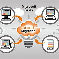 Cloud Consulting, Migration and Software Re-Engineering